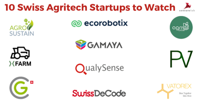 10 Swiss Startups Shaping the Future of Farming and Agribusiness